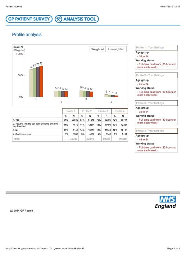 Patient Survey 1